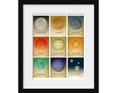 Solar System Art Print - All In One 8x10 - Astronomy Space Art , Milk Way Planets, Galaxy Art, Geek Chic Nerd Science Posters Earth Mars