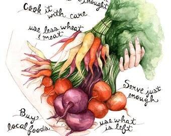 "Food Poster 11x14"""