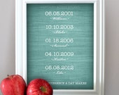 Dates to Remember - Custom Special Dates Print - Personalized Wedding Gift - Choose Color - Anniversary Present - New Birth Gift - Unframed