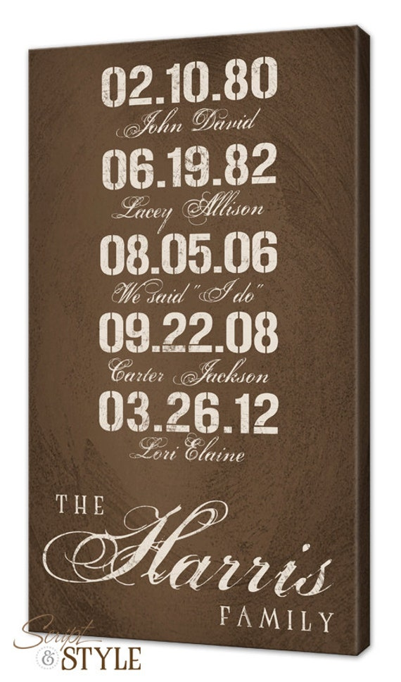 items similar to personalized important dates canvas sign with Wedding Date On Canvas items similar to personalized important dates canvas sign with family last name, birth dates & wedding date, wedding sign, anniversary sign on etsy wedding date on canvas