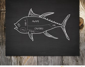 Tuna Fish Butcher Shop Butcher cuts Meat Cuts Large Kitchen Print Butcher Sign Poster Animal Butcher Diagram Cuts Of Meat