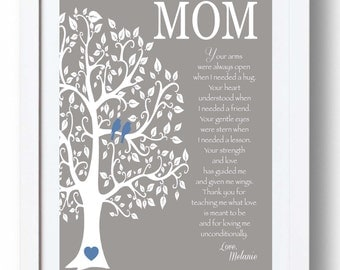 MOM Gift Print Personalized Mother Gift Mother's Day