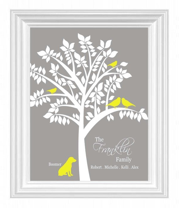 Family tree print personalized gift for family family for Family tree gifts personalized