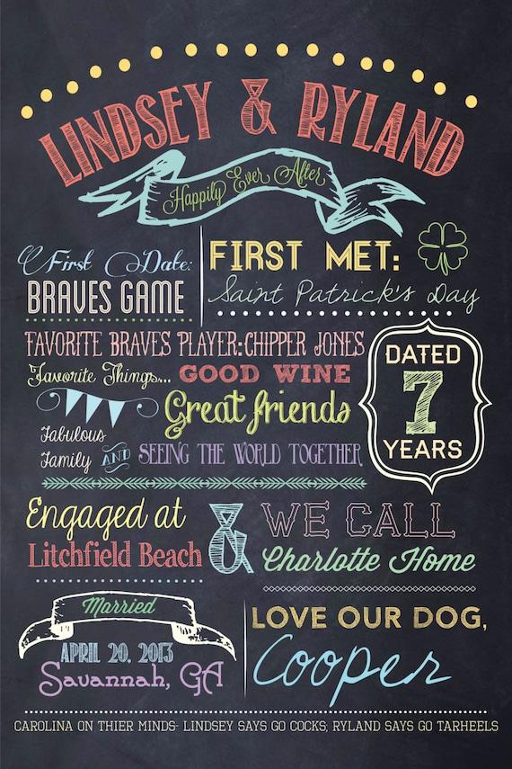 Items Similar To Customizable Printable Wedding Couple