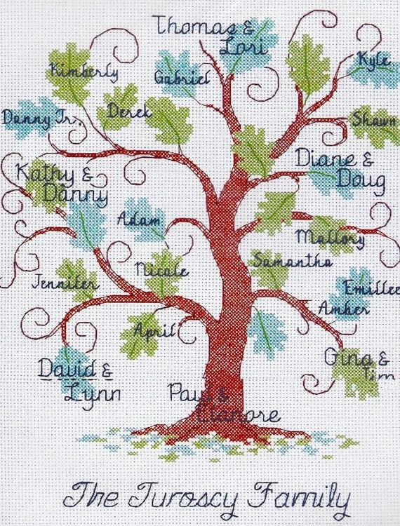 Art culos similares a cross stitch kit curvas roble rbol - Kit para hacer punto ...