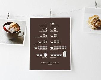 SALE! Kitchen Conversions Art Print, Chocolate Brown - Kitchen Art - Kitchen Posters - Graphic Posters- 8.5x11 -