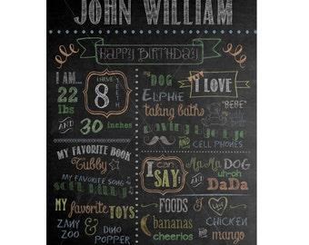 Chalkboard Birthday Art