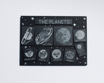 The Planets Magnets