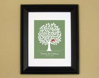 last minute gift 50th wedding anniversary gift for