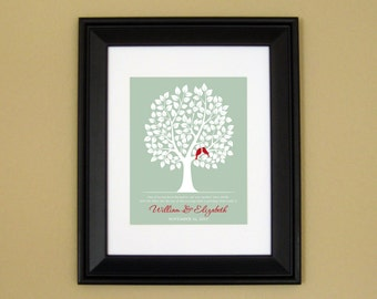 Wedding Anniversary Gift Ideas For Parents In Law : Mother of the Bride or Groom - Wedding Gift for Future Mother-in-Law ...