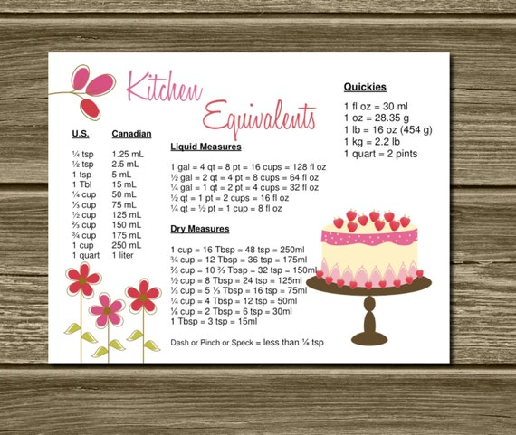 SALE. Large Kitchen Conversion Magnet / Equivalents Chart Magnet - GREAT Gift. Gift Giving. For Her. Mother's Day. Hostess Gift.
