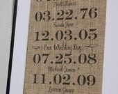 Free US Shipping...Personalized Burlap Family Artwork...anniversary gift, family gift