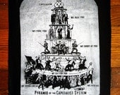 "Pyramid of the Capitalist System 10x12"" back patch"