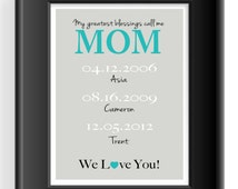 MOM Gift Print - Personalized Mother Gift- Mother's Day Gift - Important Dates -Kid's Names and Birthdates - Can be made in other colors