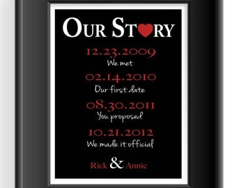 Valentine's Day Gift - Personalized Couple's Gift- Wedding Gift for Couple- Important Dates -First Anniversary- Can be done in other colors