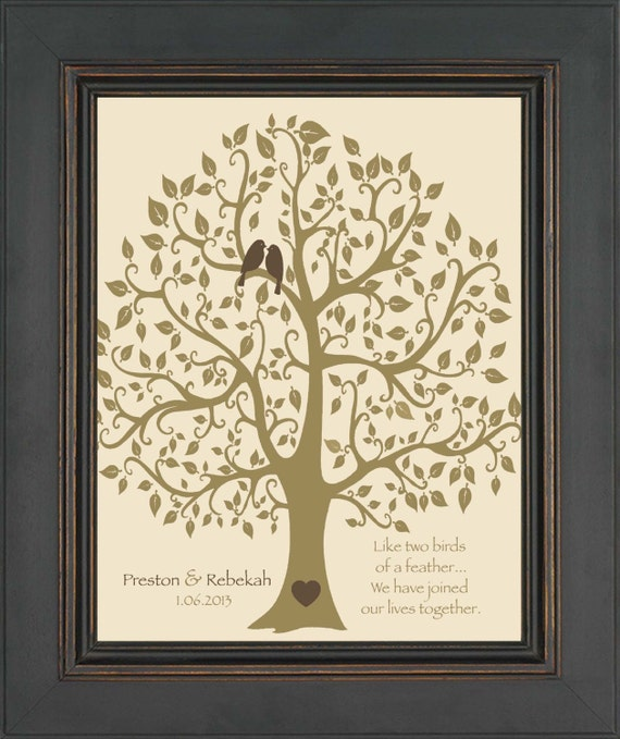 Personalized Wedding Gifts For The Couple : Wedding Gift for Couple - Personalized Couples Print - First ...