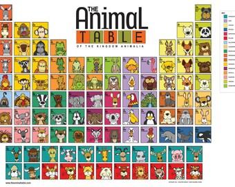 "The ""Original"" Animal Table Poster"