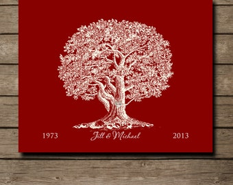 Personalized 40th RUBY Wedding Anniversary idea Gift, Custom Tree with Initials in love heart 8 x 10 poster print