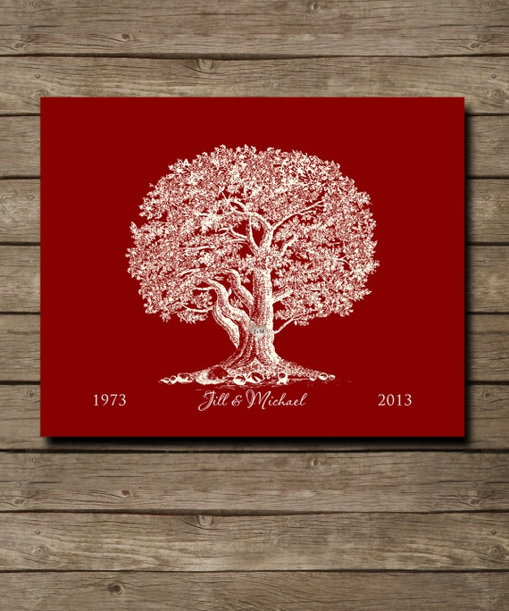 Alternative 40th Wedding Anniversary Gifts : Top 40th Wedding Anniversary Gifts Wallpapers .