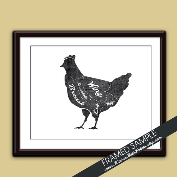 Chicken Butcher Diagram Series Art Print Featured In