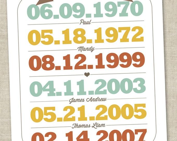 Family dates - Important anniversary birth dates - personalized DIY printable digital file - custom colors