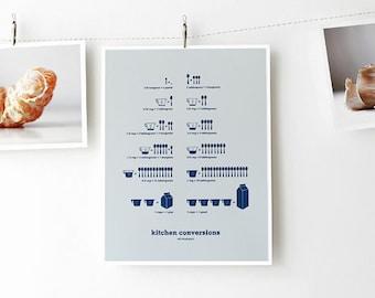 SALE! Blue Kitchen Conversions Art Print, 8.5x11 - Kitchen Art - Kitchen Posters - Kitchen Measurements