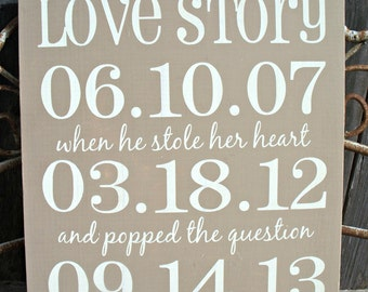 PERSONALIZED - Important Date Sign,  Wedding Gift , Anniversary,Wedding Print - Special Dates