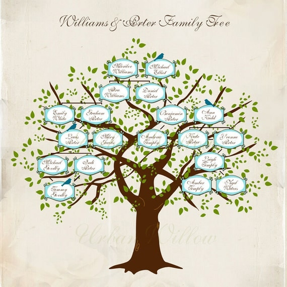 FAMILY TREE 32 Piece Digital FAMILY Heirloom Tree By
