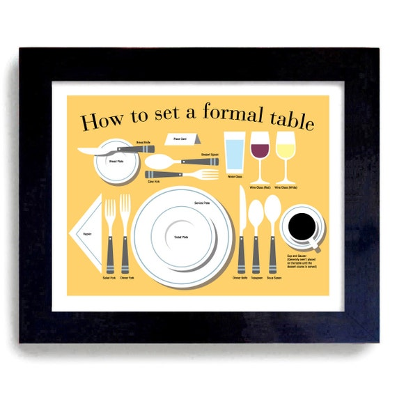 Items similar to Kitchen Art Gift Table Manners Etiquette ...