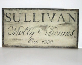 Vintage look Personalized Family plaque--Special listing for Carol