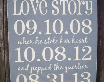 dating 2 year anniversary ideas Ishøj