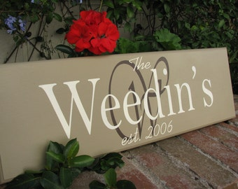 Personalized Family Sign Painted Wood Established Sign with Family Name with Monogram. Perfect Engagement or Wedding Gift Idea Christmas
