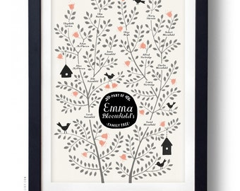 BIRDS Family Tree, 4 generations CUSTOMIZABLE - Pink - Yellow or Black, 13 X 19