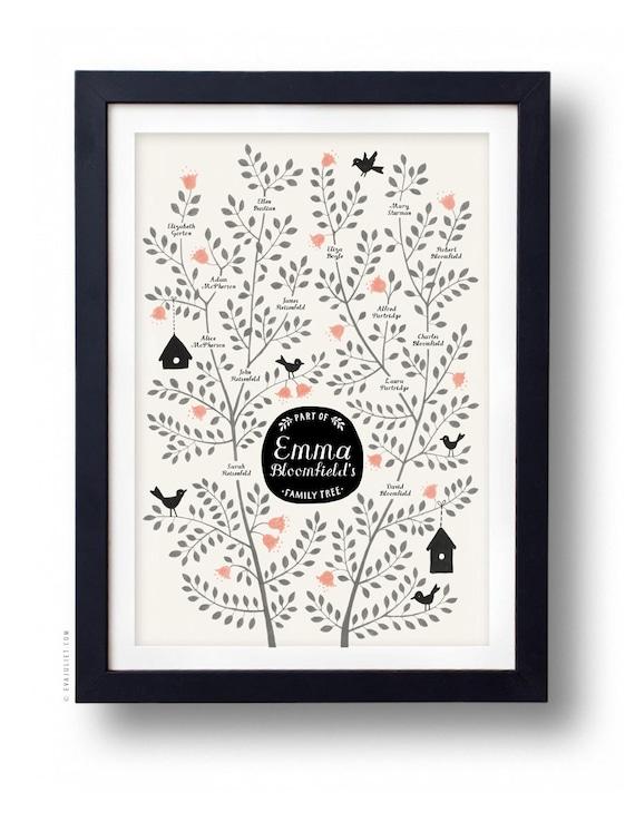 BIRDS Family Tree, 4 generations CUSTOMIZABLE - Pink - Yellow or Black, 13 X 19
