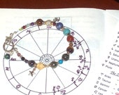 Custom Zodiac Bracelet, Personalized Natal Star Chart in Semi Precious Stone, Astrology Bracelet, with Custom Handwritten Horoscope Analysis