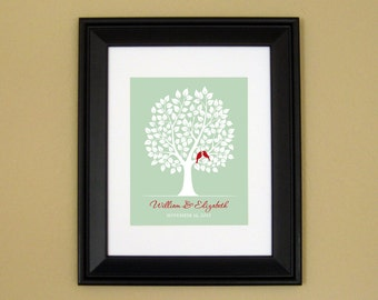50th wedding anniversary gift ideas trees