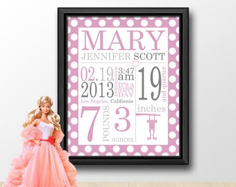 Baby girl birth stats, pink polka dot baby announcement, new baby decor, birth statistics announcement wall decor, baby print, baby name art