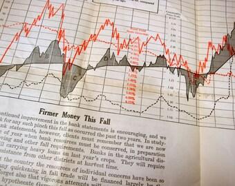 1921 Barometer Letter, Babson Compositplot, Babson Reports, Historical, Merchants, Bankers, Investors, Vintage, Antique Newsletter