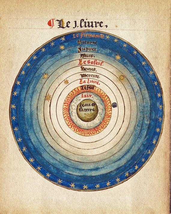 Antique Print Astronomical Celestial Spheres Vintage Sky