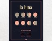 La Luna Print
