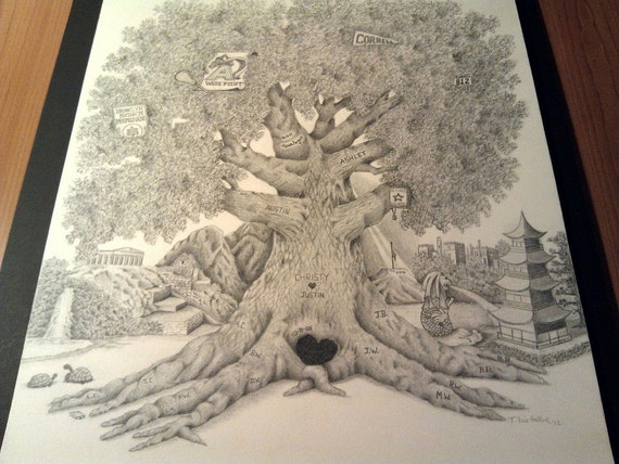 Commissioned 4 Generation Family Tree