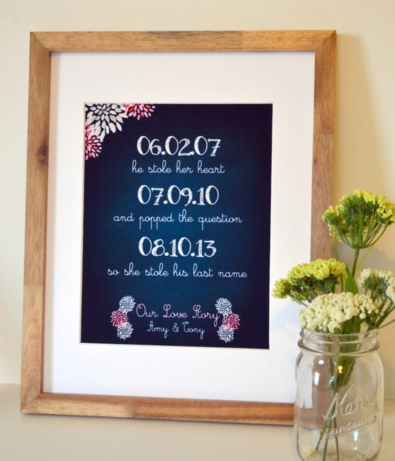 Our Love Story Wedding Idea: Items Similar To Gift For Husband 11x14 Chalkboard Art