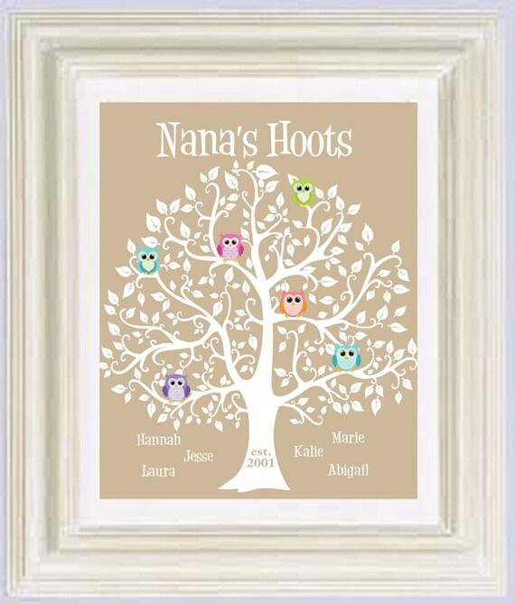 Geschenk Für Oma Von Enkeln