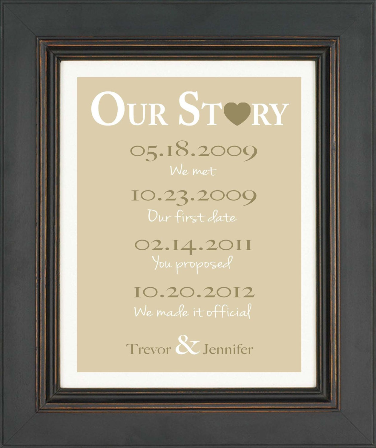 Wedding gift for couple first anniversary by