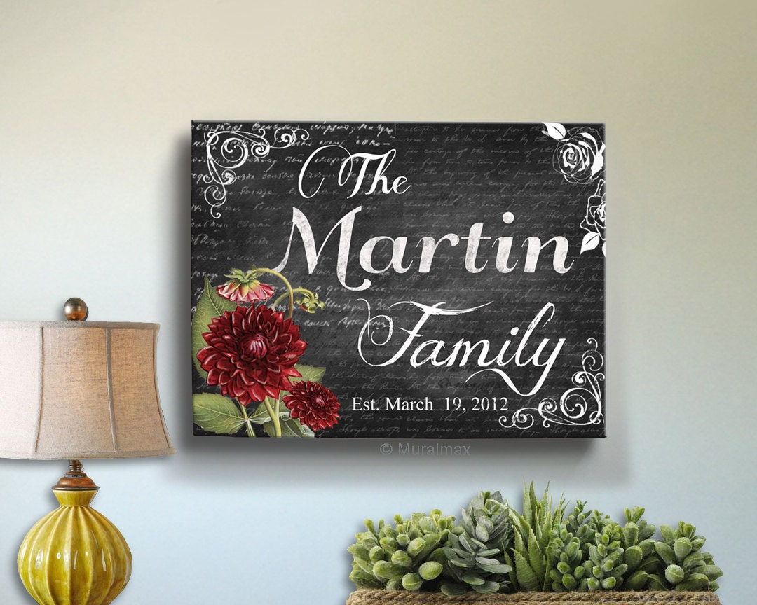 Personalized Family Name Sign Canvas Wall Art Vintage Chalk