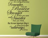 Always Remember - Wall Decal - Large