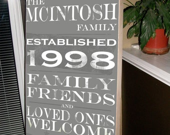 Parents Thank You Gift, Mother of the Bride Gift, Father of the Bride Gift, Wedding Sign, Anniversary Gift, In-Laws Gift, Thank You Gift