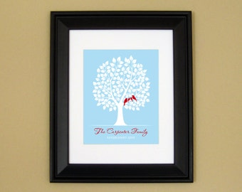 Anniversary Gift for Parents - 20th 30th 40th 50th Wedding Anniversary - Birds in Family Tree - Personalized Established Date