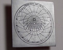 Chaucer's astrolabe metal science art