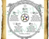 Digital Graphic Wiccan Elements Pentagram in Sacred Circle - BoS Spell Page, witchcraft pagan diagram